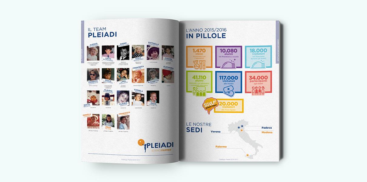 pleiadi-brochure